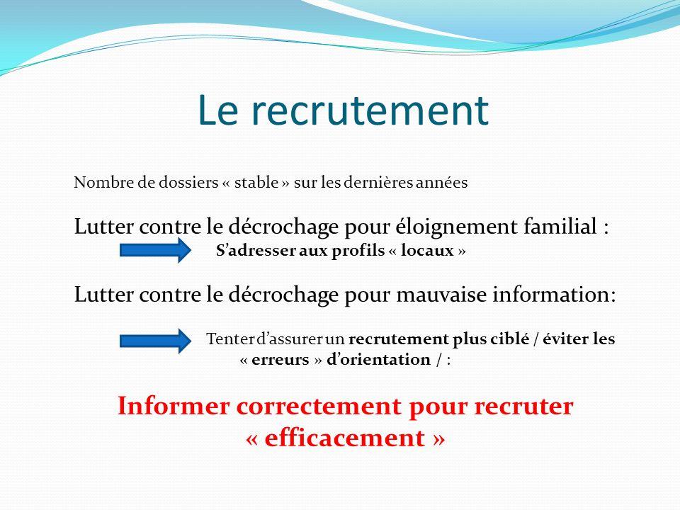 Informer correctement pour recruter « efficacement »
