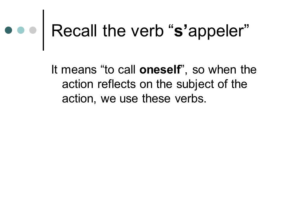 Recall the verb s'appeler