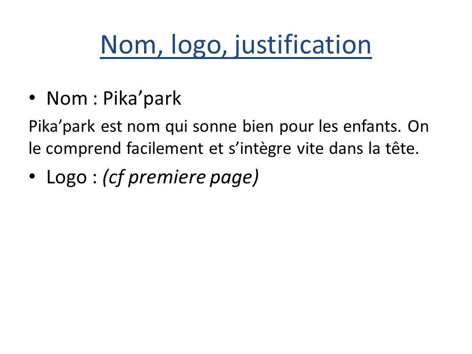 Nom, logo, justification
