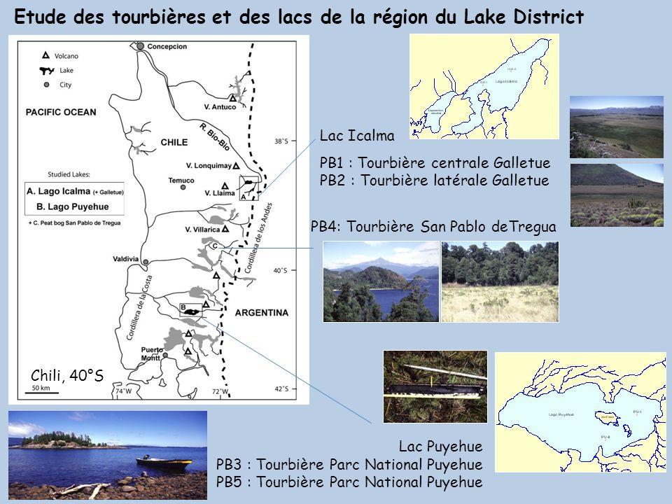 Etude des tourbières et des lacs de la région du Lake District