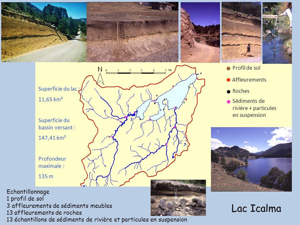 Lac Icalma Profil de sol Affleurements Superficie du lac : Roches