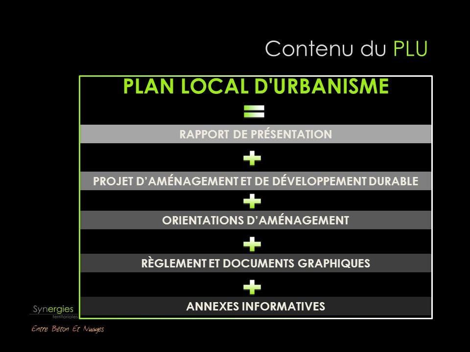 Contenu du PLU PLAN LOCAL D URBANISME RAPPORT DE PRÉSENTATION