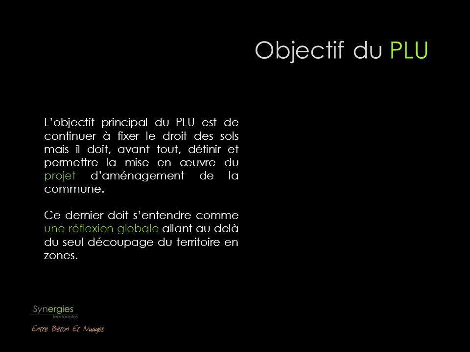 Objectif du PLU