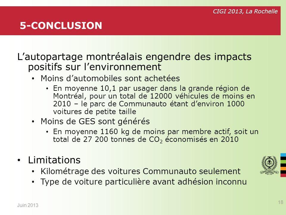 5-conclusion L'autopartage montréalais engendre des impacts positifs sur l'environnement. Moins d'automobiles sont achetées.