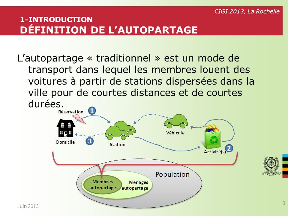 1-INTRODUCTION Définition de l'autopartage