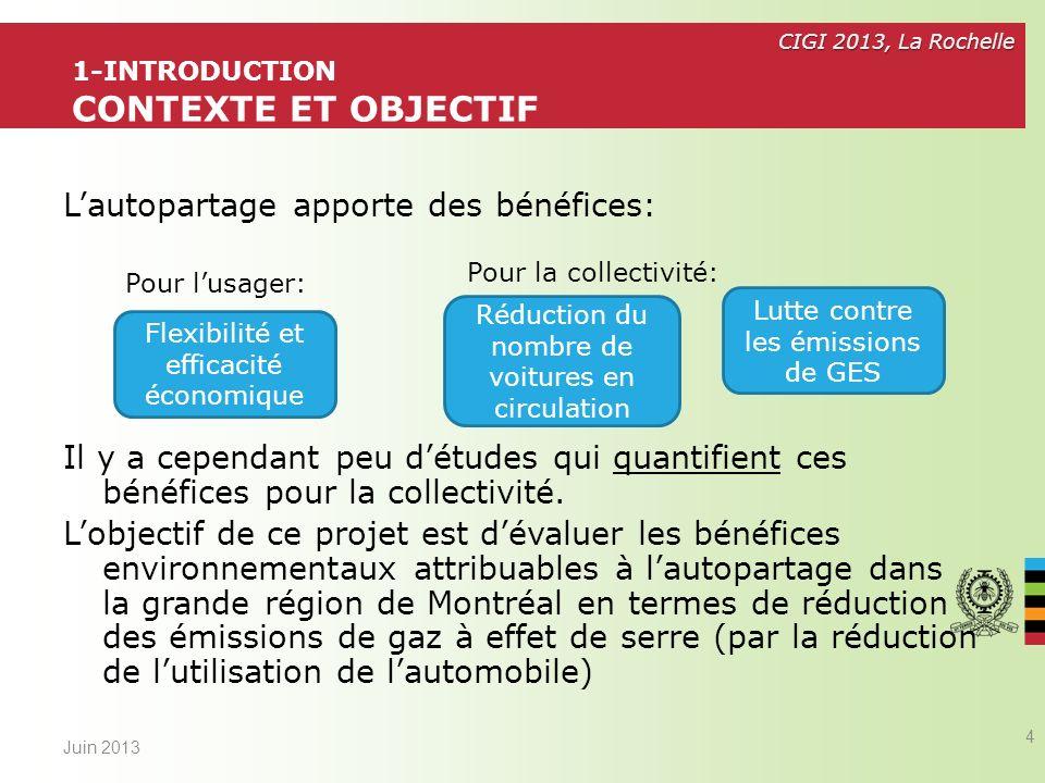 1-INTRODUCTION Contexte et objectif