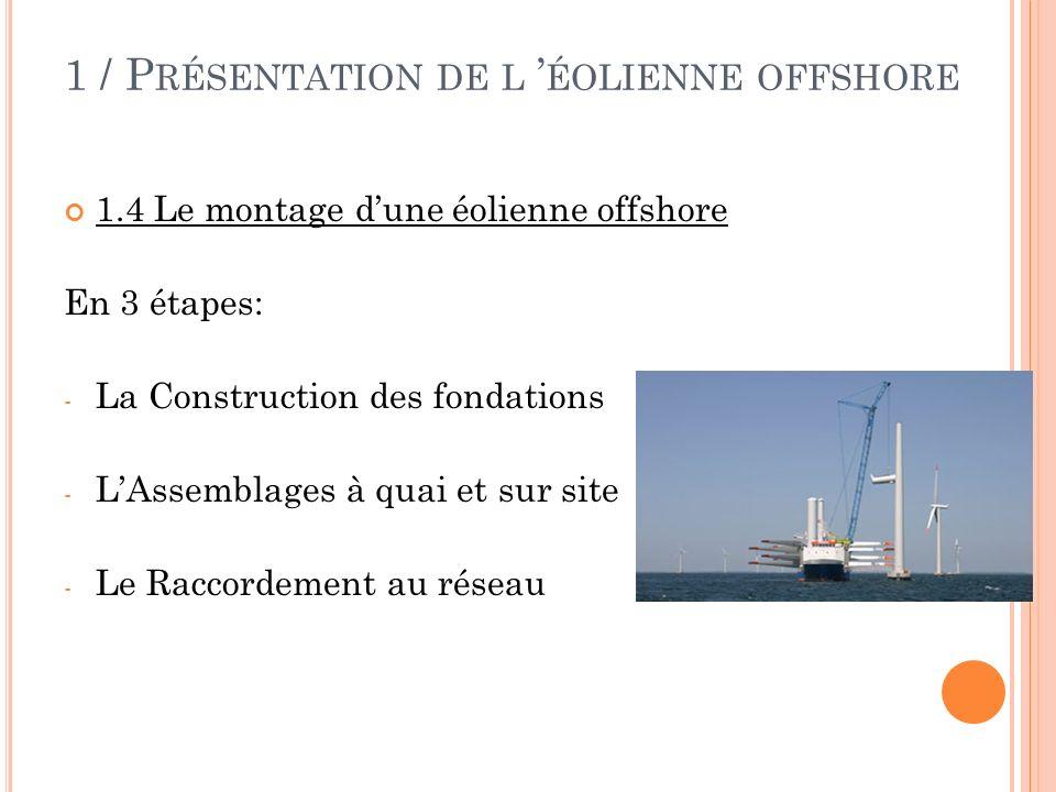 1 / Présentation de l 'éolienne offshore