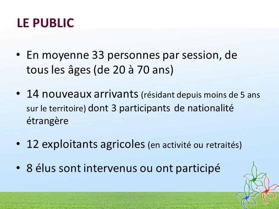 LE PUBLIC En moyenne 33 personnes par session, de tous les âges (de 20 à 70 ans)