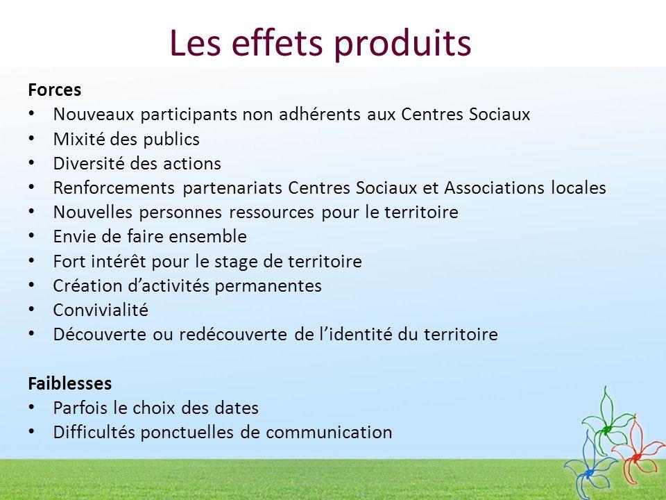 Les effets produits Forces