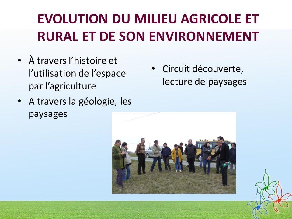 EVOLUTION DU MILIEU AGRICOLE ET RURAL ET DE SON ENVIRONNEMENT
