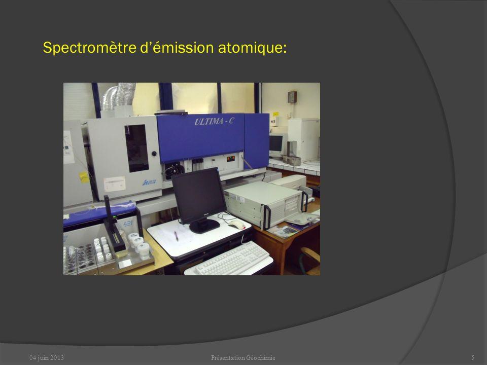 Spectromètre d'émission atomique: