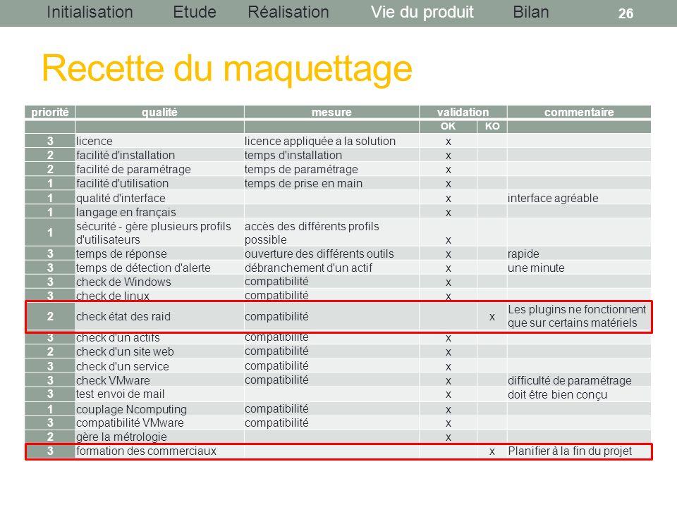 Recette du maquettage priorité qualité mesure validation commentaire 3