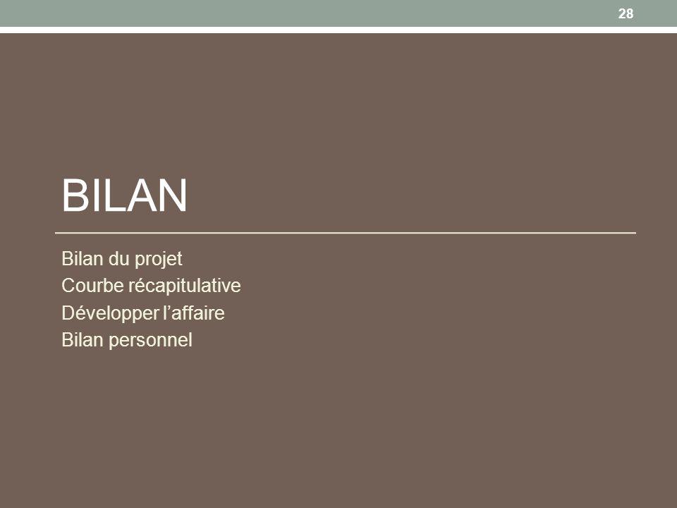 Bilan Bilan du projet Courbe récapitulative Développer l'affaire