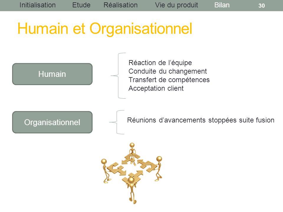 Humain et Organisationnel