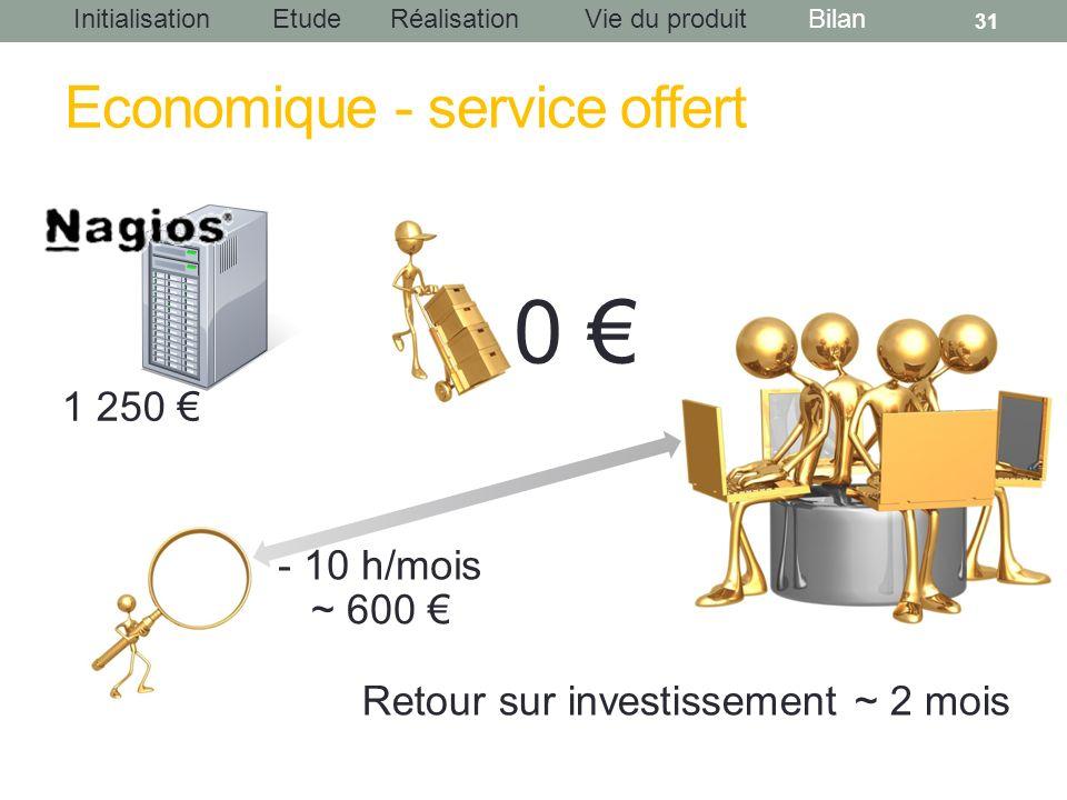 Economique - service offert