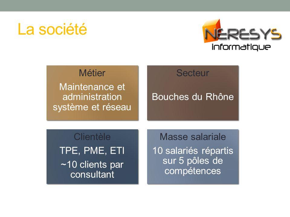 La société Métier Maintenance et administration système et réseau