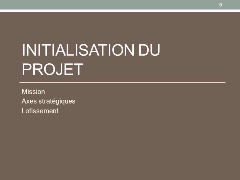 Initialisation du projet