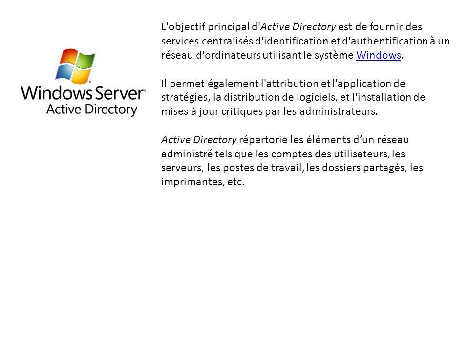 L objectif principal d Active Directory est de fournir des services centralisés d identification et d authentification à un réseau d ordinateurs utilisant le système Windows.