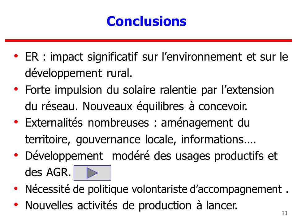 Conclusions ER : impact significatif sur l'environnement et sur le développement rural.