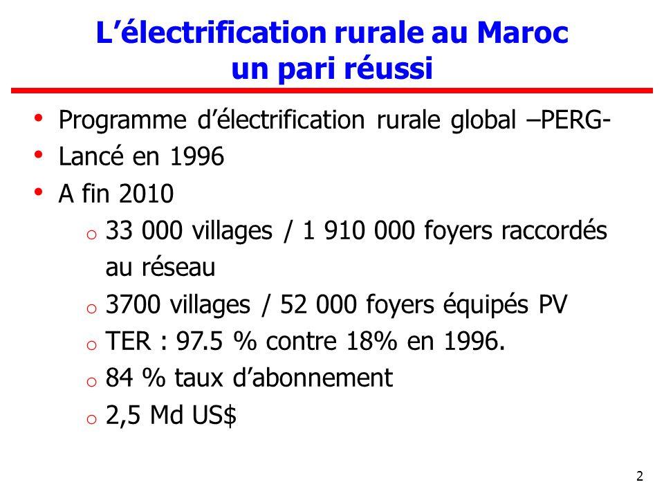 L'électrification rurale au Maroc