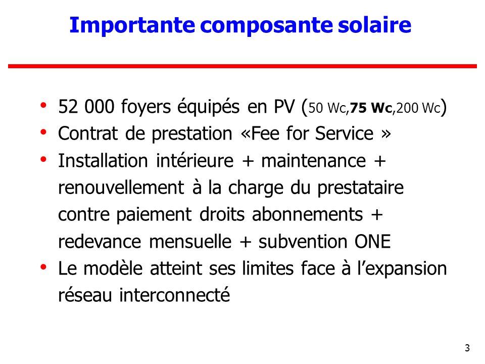 Importante composante solaire