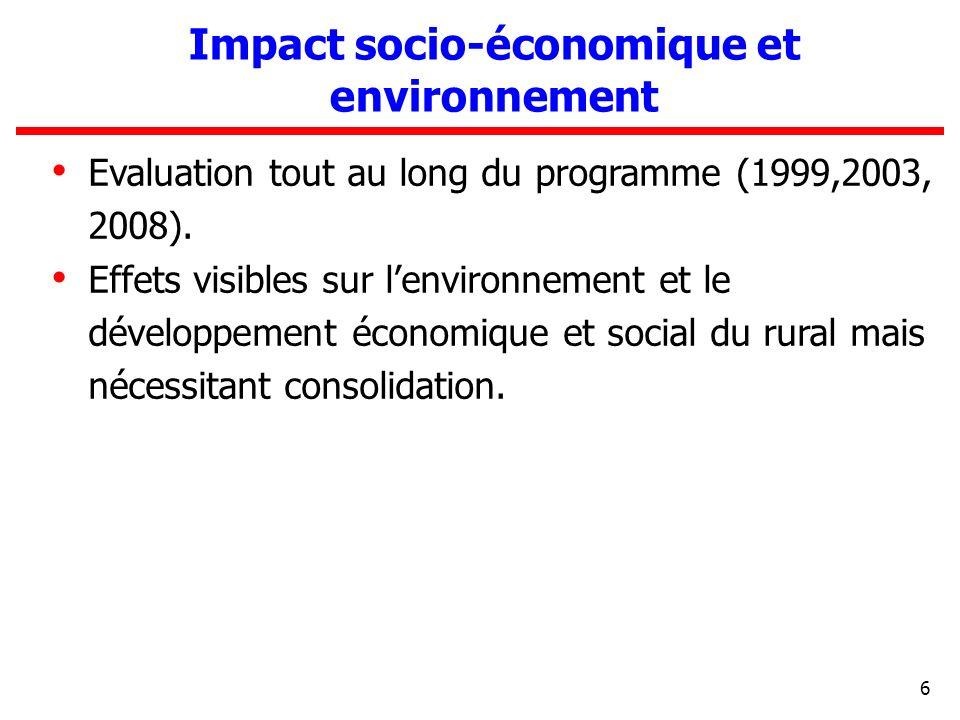 Impact socio-économique et