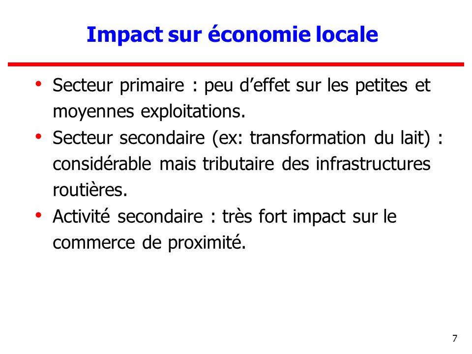 Impact sur économie locale