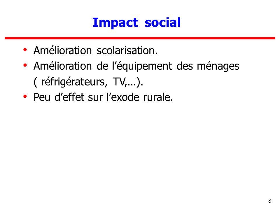 Impact social Amélioration scolarisation.