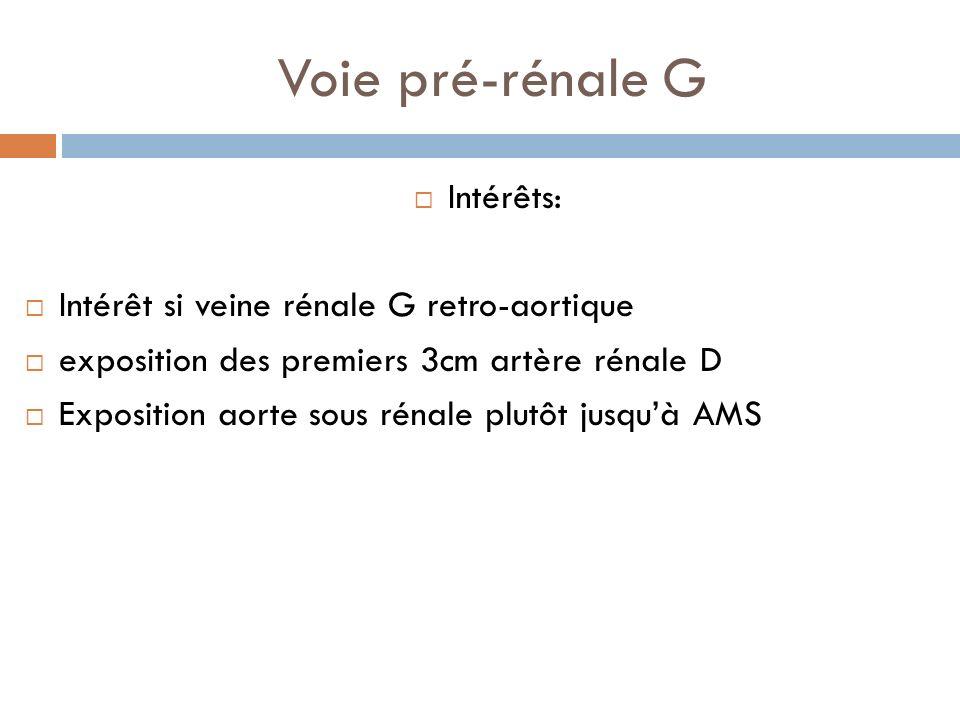 Voie pré-rénale G Intérêts: Intérêt si veine rénale G retro-aortique