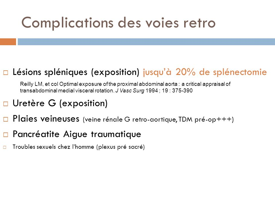 Complications des voies retro