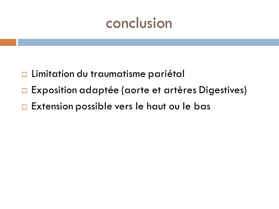 conclusion Limitation du traumatisme pariétal