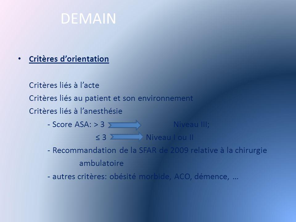DEMAIN Critères d'orientation Critères liés à l'acte