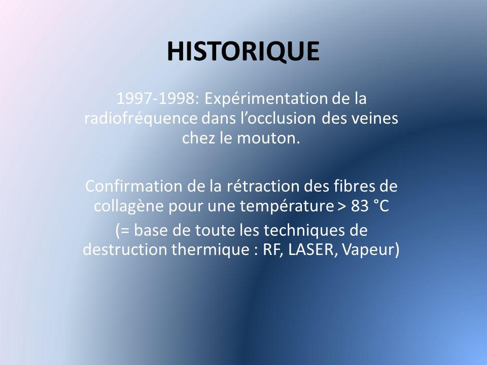 HISTORIQUE 1997-1998: Expérimentation de la radiofréquence dans l'occlusion des veines chez le mouton.
