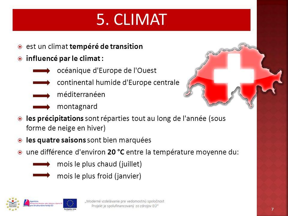 5. CLIMAT est un climat tempéré de transition