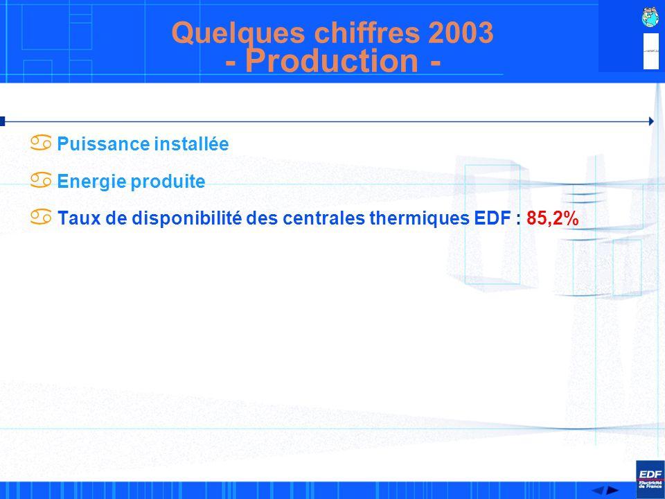 - Production - Quelques chiffres 2003 Puissance installée