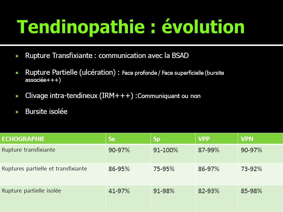 Tendinopathie : évolution