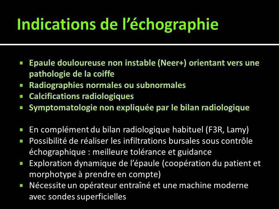 Indications de l'échographie