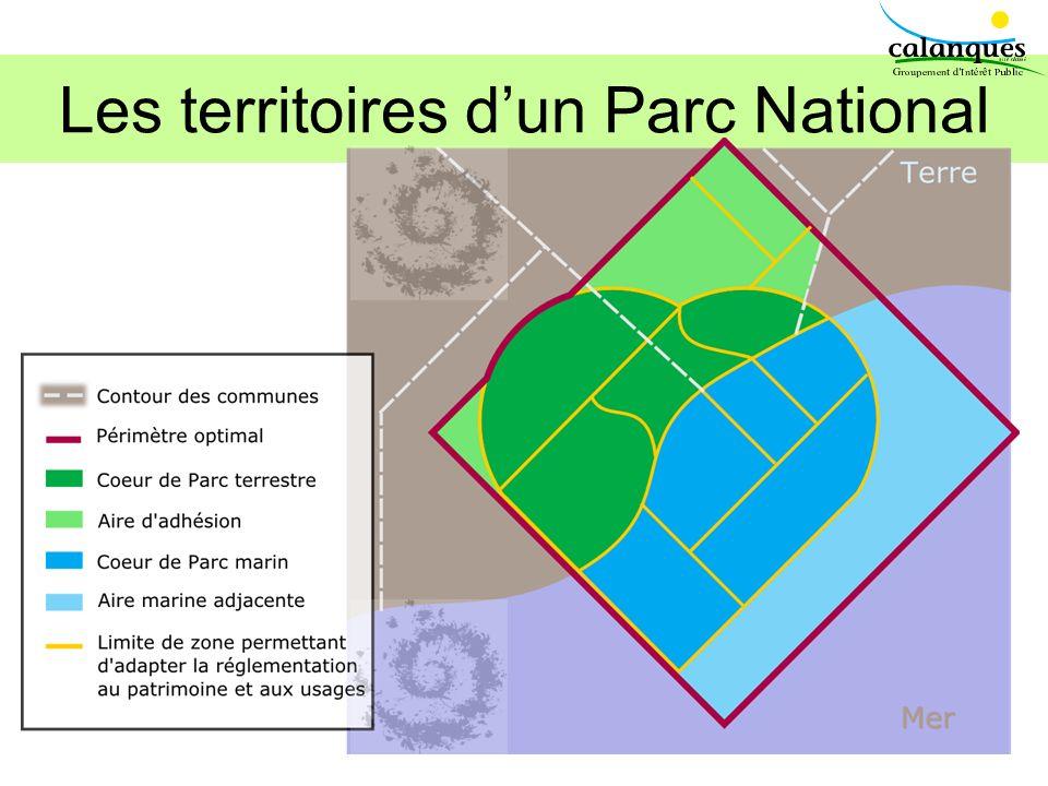Les territoires d'un Parc National