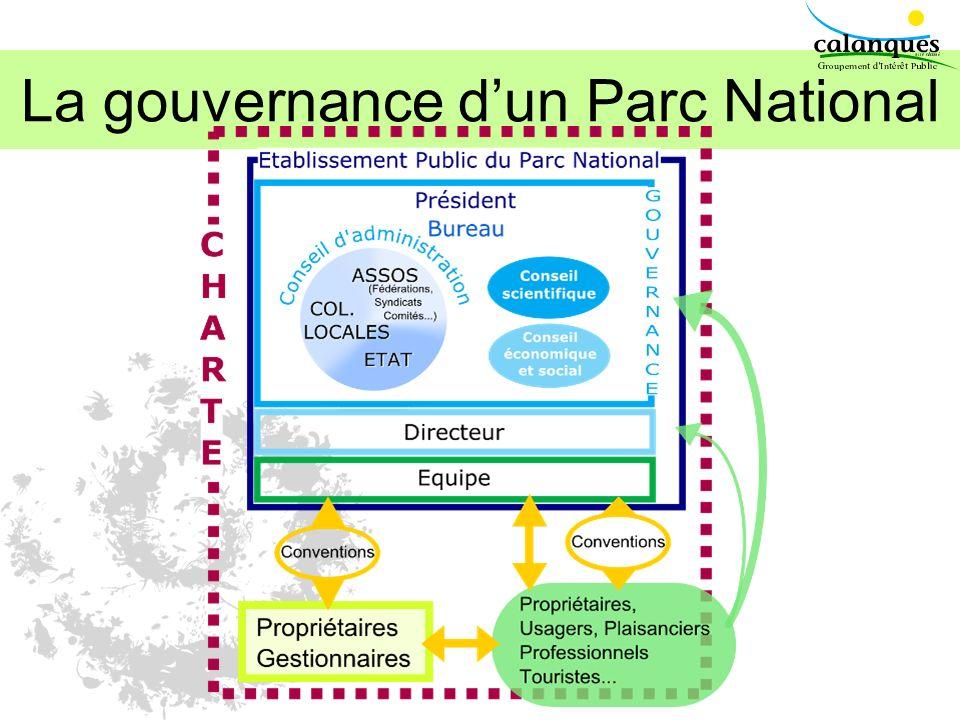 La gouvernance d'un Parc National