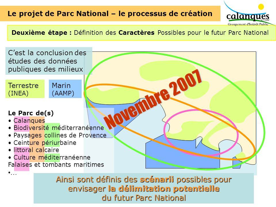 Le projet de Parc National – le processus de création