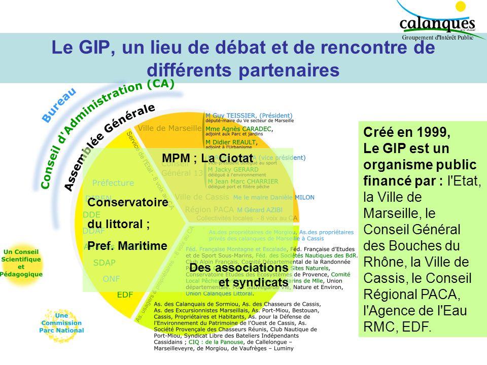 Le GIP, un lieu de débat et de rencontre de différents partenaires
