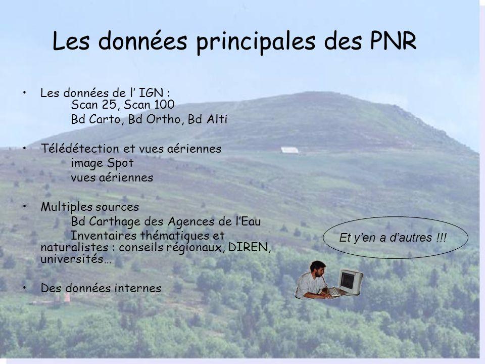 Les données principales des PNR