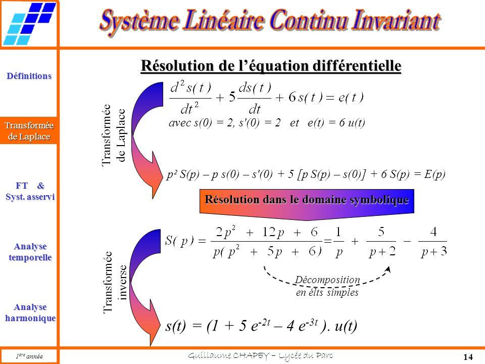 Résolution de l'équation différentielle