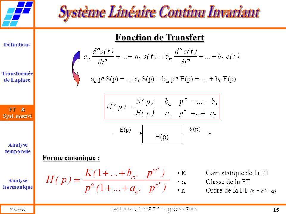an pn S(p) + … a0 S(p) = bm pm E(p) + … + b0 E(p)