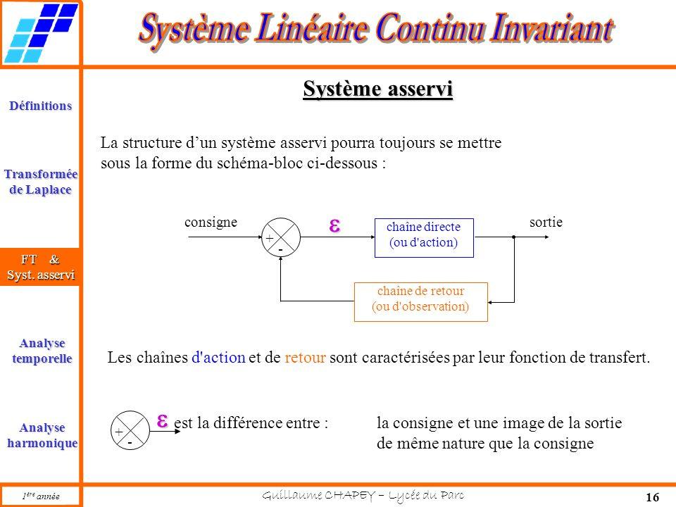 Système asservi La structure d'un système asservi pourra toujours se mettre. sous la forme du schéma-bloc ci-dessous :