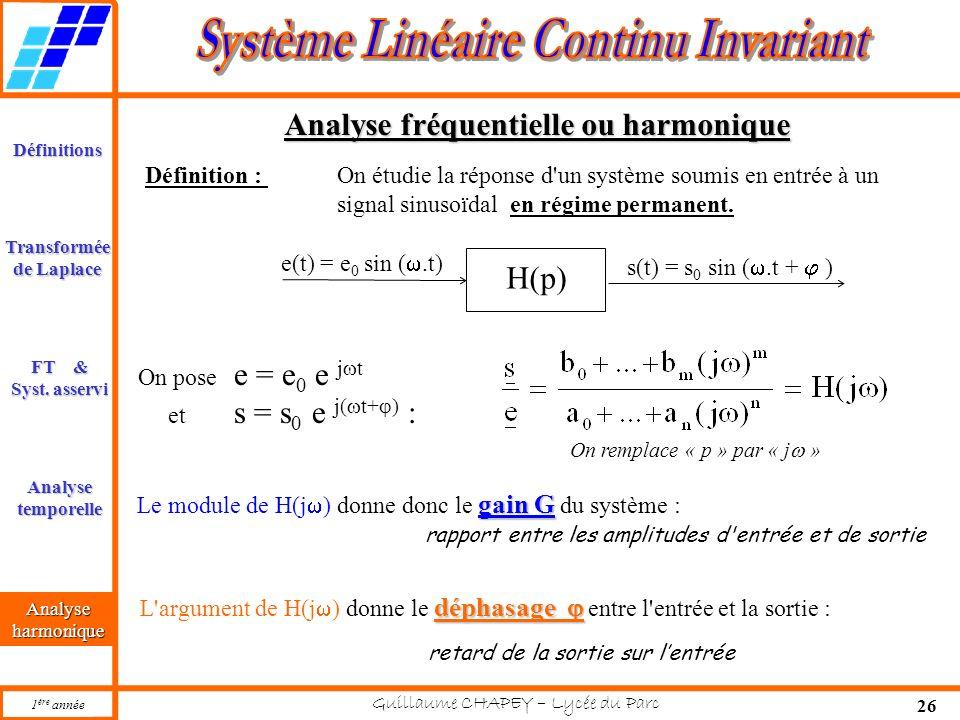 Analyse fréquentielle ou harmonique