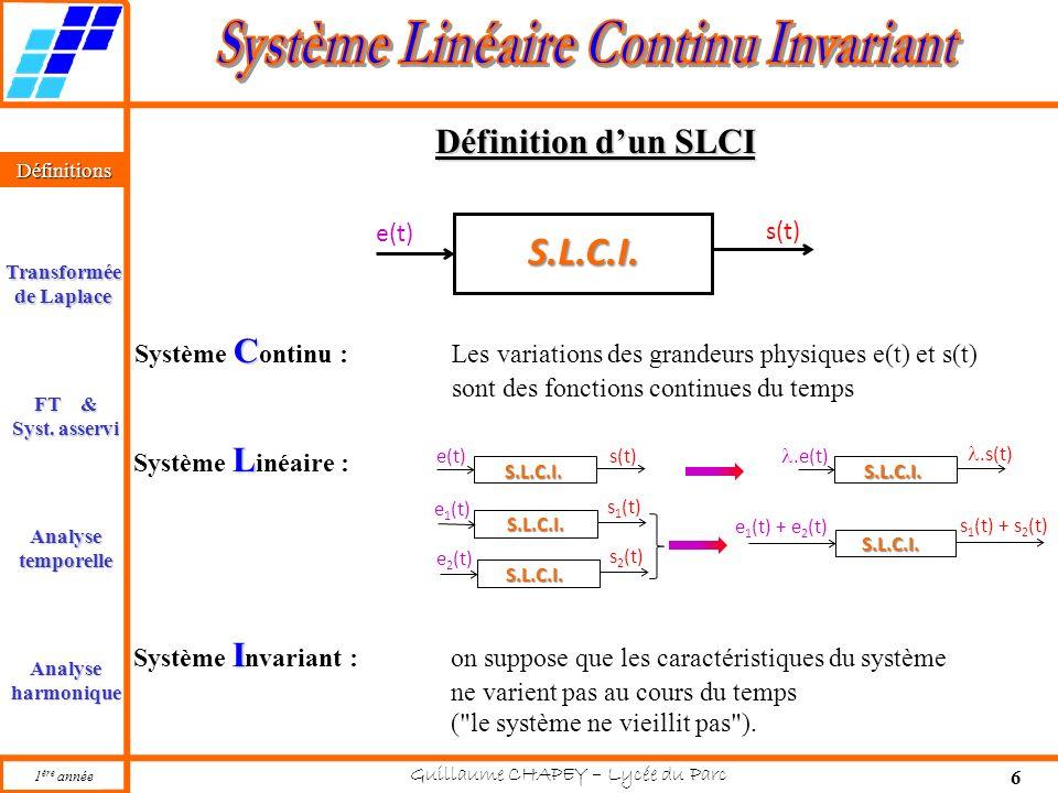 S.L.C.I. Définition d'un SLCI e(t) s(t)