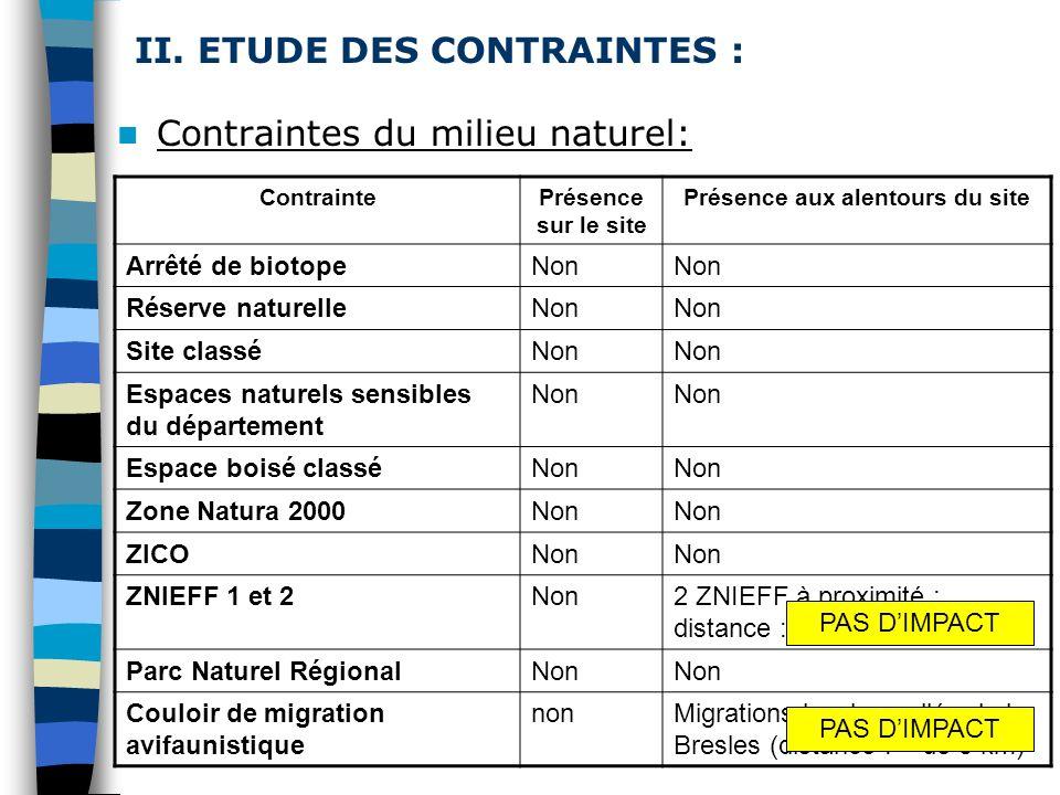 II. ETUDE DES CONTRAINTES :
