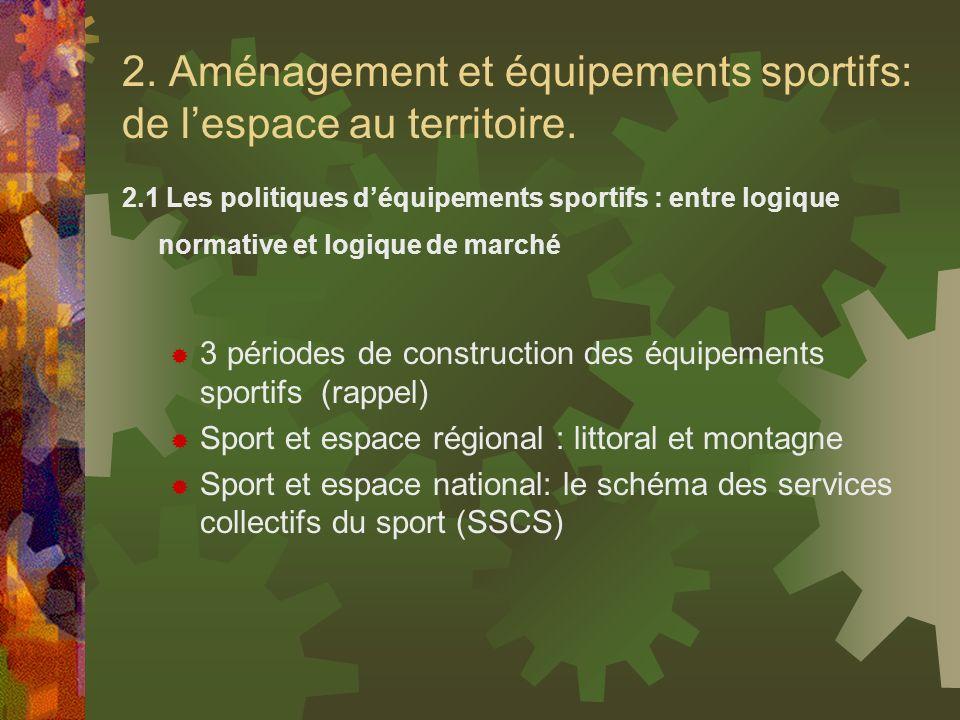 2. Aménagement et équipements sportifs: de l'espace au territoire.