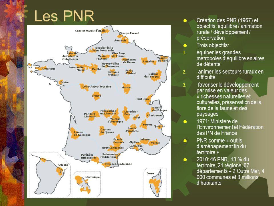 Les PNR Création des PNR (1967) et objectifs: équilibre / animation rurale / développement / préservation.